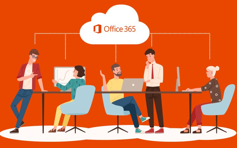 office 365 connecting office work any device